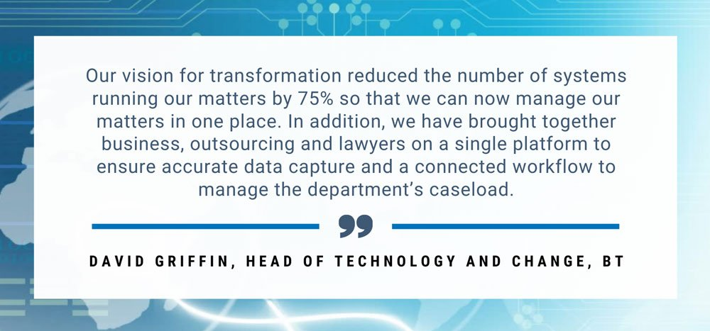 Our vision for transformation reduced the number of systems running our matters by 75% so that we can now manage our matters in one place. In addition, we have brought together business, outsourcing and lawyers on a single platform to ensure accurate data capture and a connected workflow to manage the department's caseload. | David Griffin, Head of Technology and Change, BT